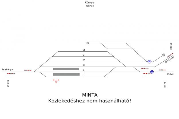 Útvonalkönyv minta